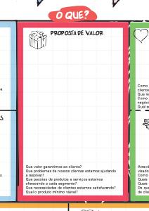 Guia visual canvas - Sebrae
