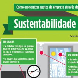 Infográfico Como economizar gastos da empresa com a sustentabilidade - Sebrae